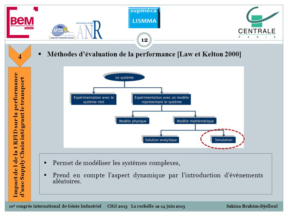 Méthodes d'évaluation de la performance [Law et Kelton 2000]